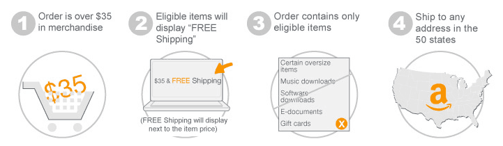 how to find shipping cost on amazon