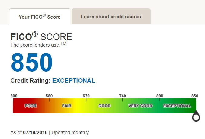 Perfect Credit Score 850