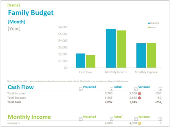 Free Budget Spreadsheet