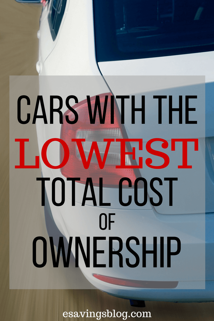 Cars With The Best Total Cost Of Ownership